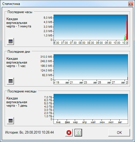 BitMeter II v3.5.10 Build 23336
