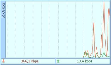 DU Meter v5.02 Build 3303