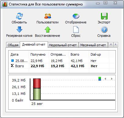 NetWorx v5.2.1