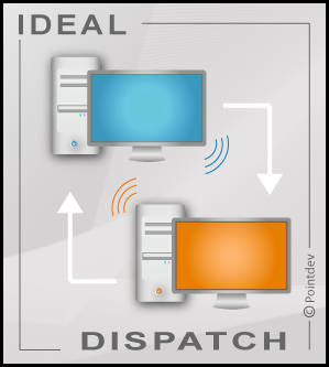 Pointdev Ideal Dispatch 2011 v6.0.3