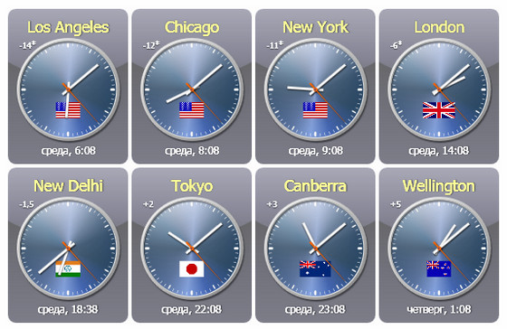 Sharp World Clock v5.03