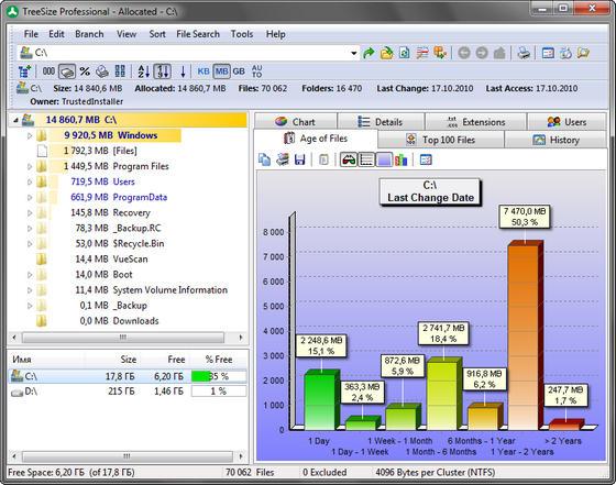 TreeSize Professional v5.4.3.703